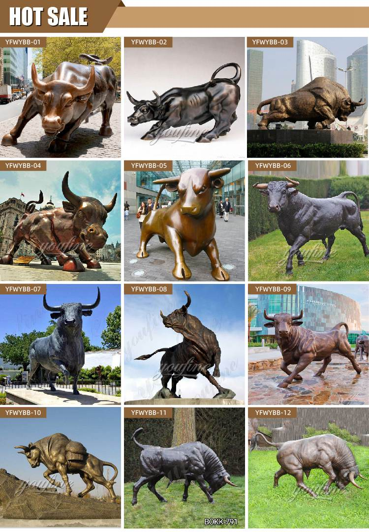 Classification and Significance of Modern Bronze Bull Sculpture